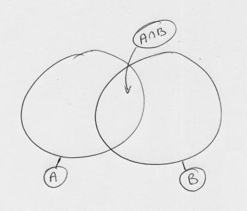 medium_crobar_venn_deux_patates.jpg