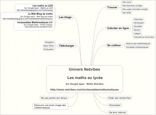 Univers Netvibes.jpg