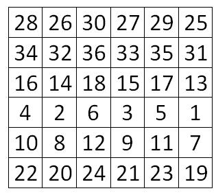 carré magique, nombre,somme