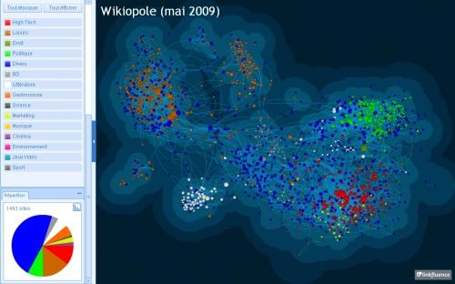 wikiopole.jpg