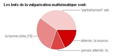 sondage 9.jpg