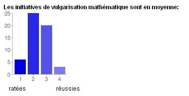 sondage 7.jpg